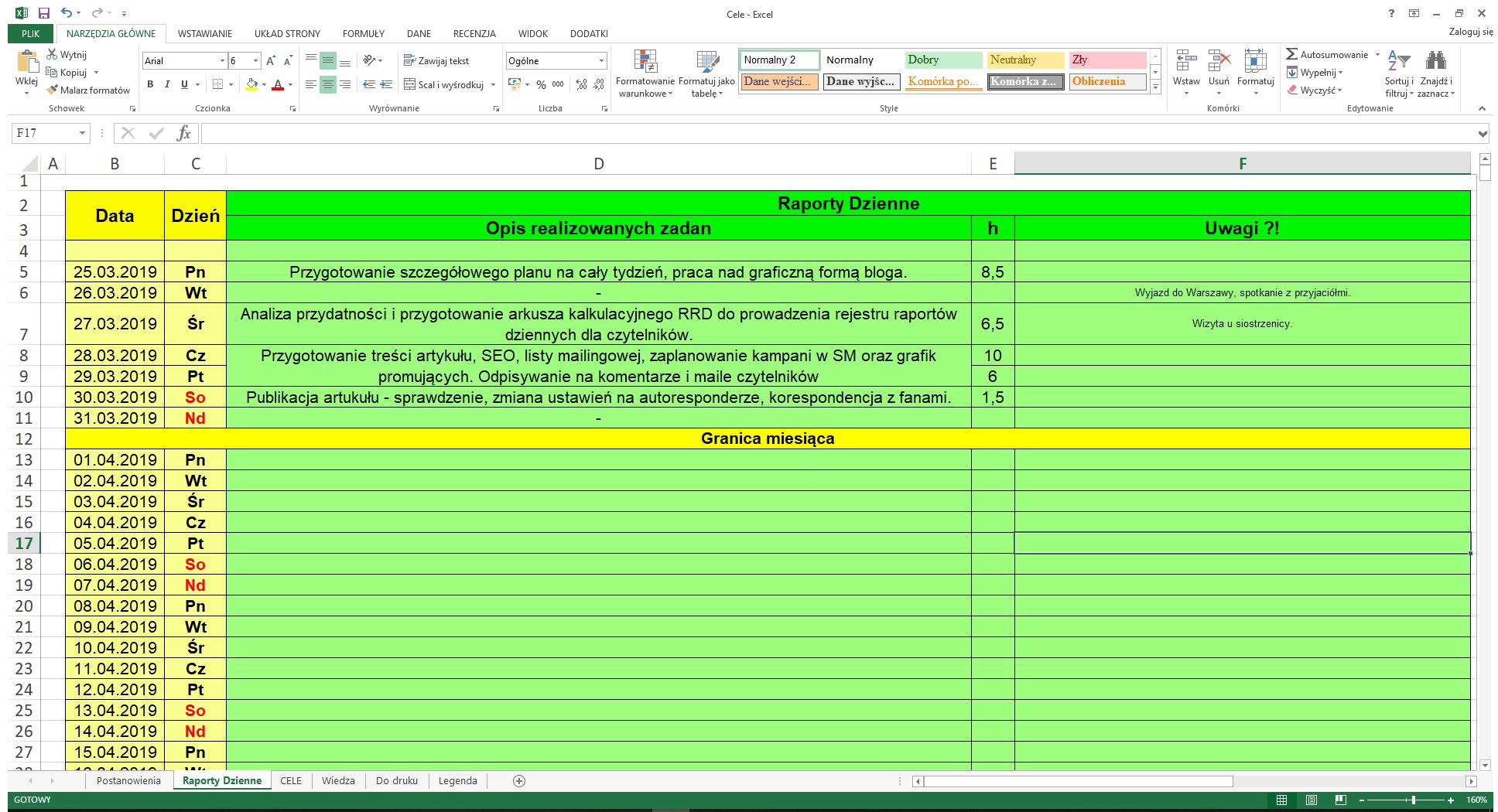 pierwsza praca - raport, raporty dzienne w pracy