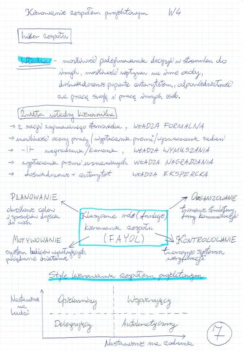 jak robić notatki na studiach, żeby zdać egzamin efektywny rozwój jak łatwiej ogarnąć studia notatki z wykładu Kierowanie zepołem projektowym Grzegorz Kobuszewski